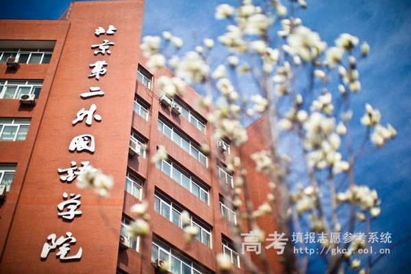 北京第二外国语学院  校园一角
